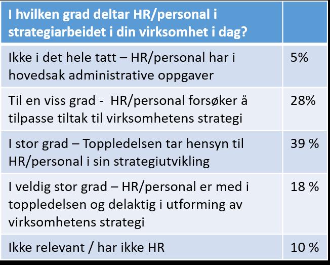 tabell strategisk HR.png