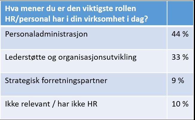 tabell strategisk HR_2.png